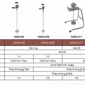 Bộ khuấy sơn Series AMM-6